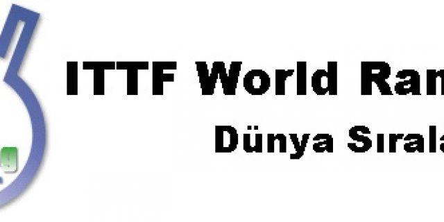 Eylül 2018 ITTF Ranking Listesi Açıklandı.
